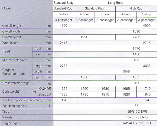 ambulance-spec1-600x